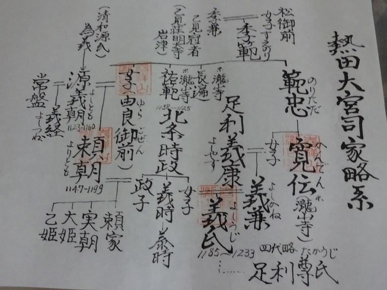 593fb88bd0 *「河内源氏の栄枯盛衰と熱田神宮」については、改めてまとめたいと思います。